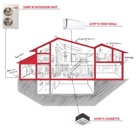 how ductless air conditioning works allentown, pa
