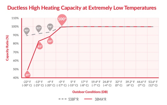 Ductless_High_Heating_Capacity_Image