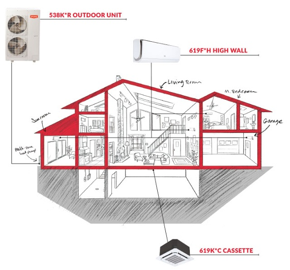 mini split how works diagram how a flashlight works diagram bryant how ductless works near allentown, pa | allentown ... #7